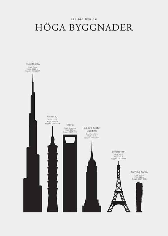 Höga Byggnader-3