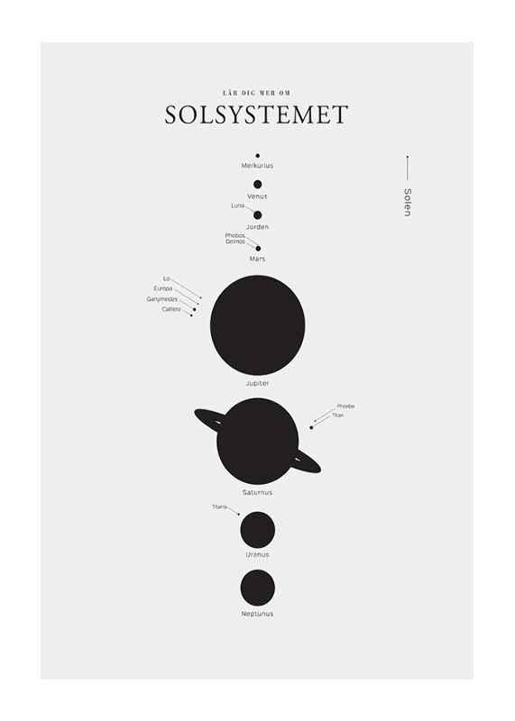 Solsystemet S.-1