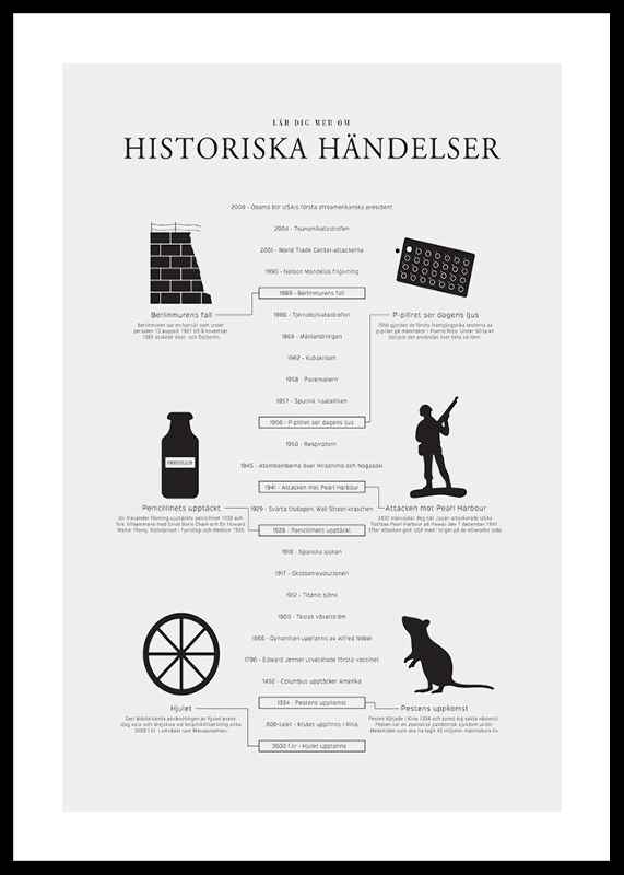 Historiska Händelser