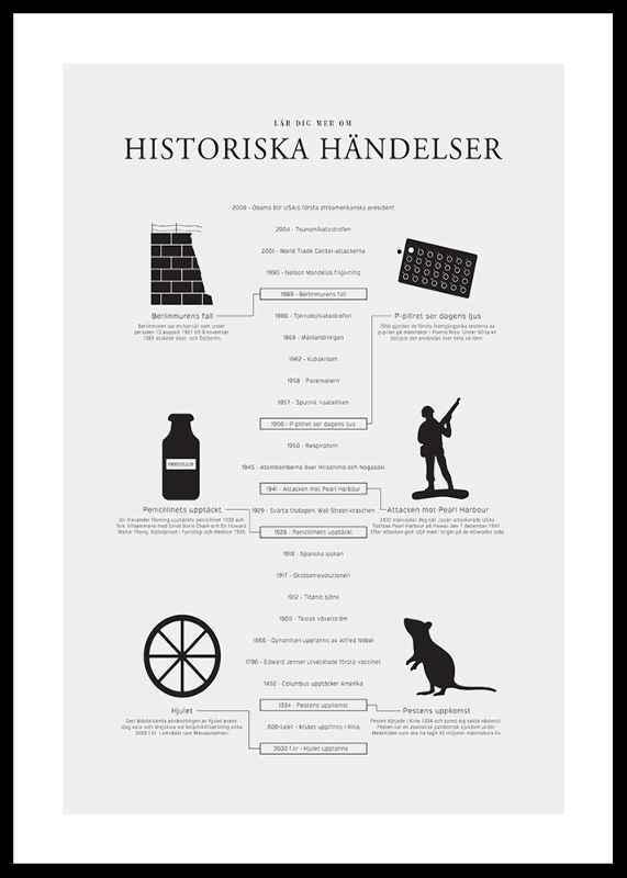 Historiska Händelser-0