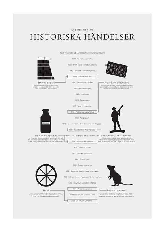 Historiska Händelser-1