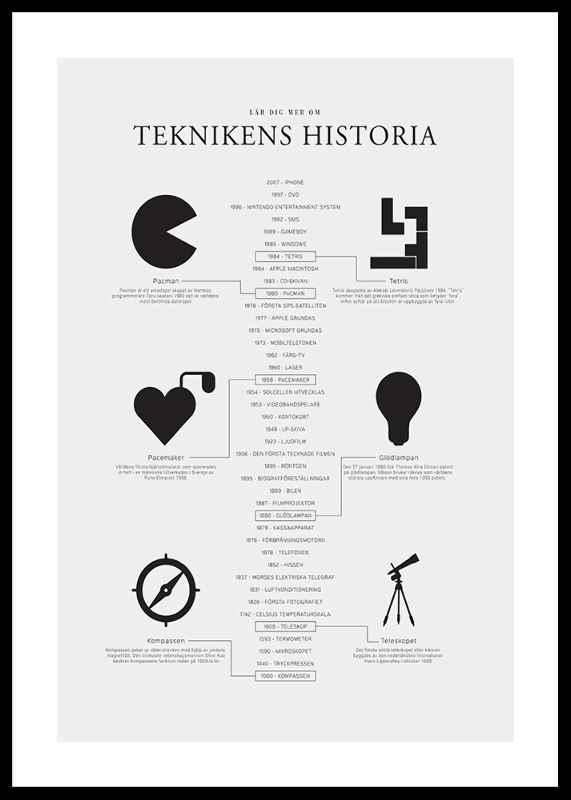 Teknikens Historia