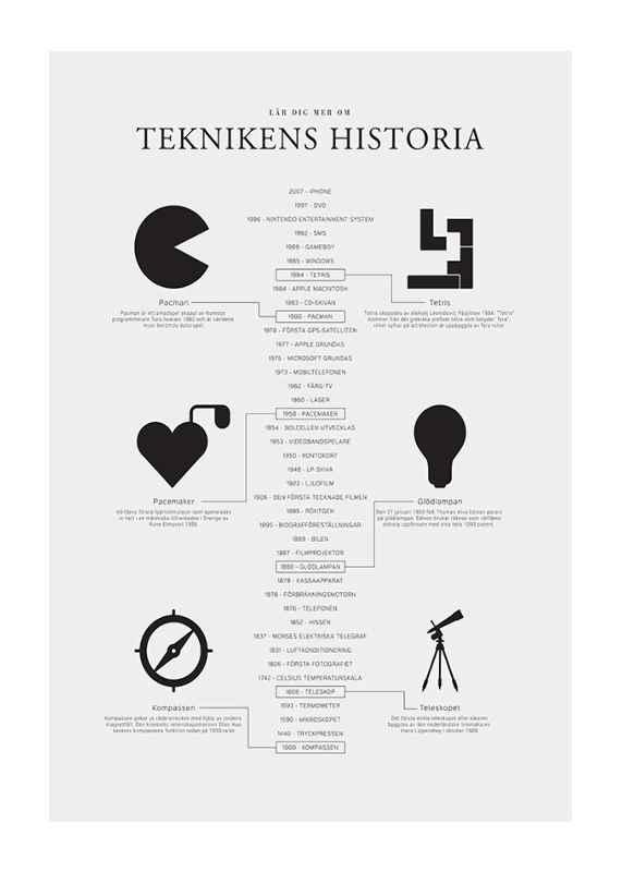 Teknikens Historia-1