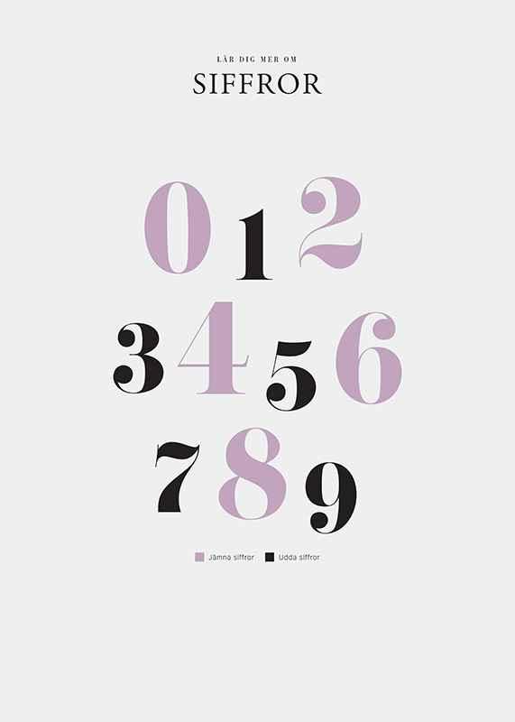 Siffror-3
