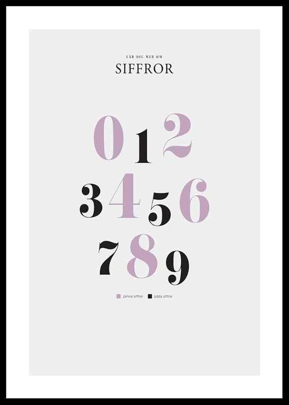 Siffror-0