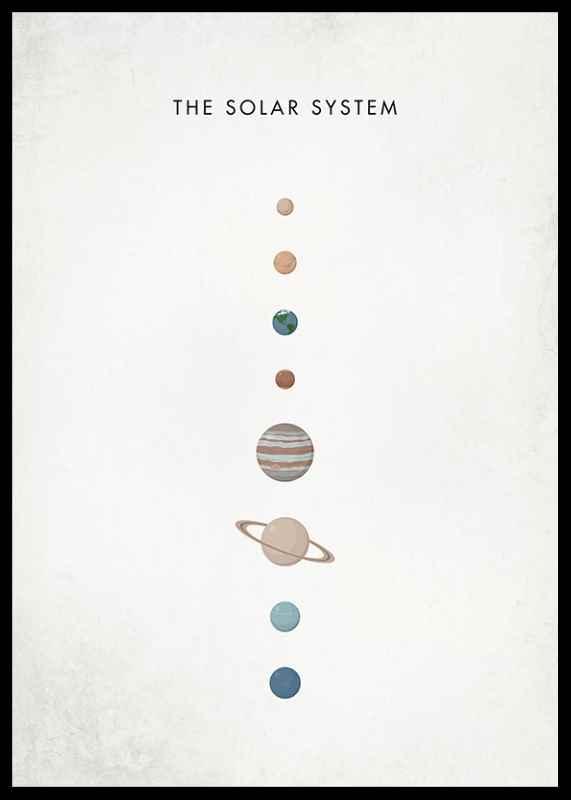 Solar System-2