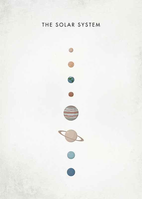 Solar System-3